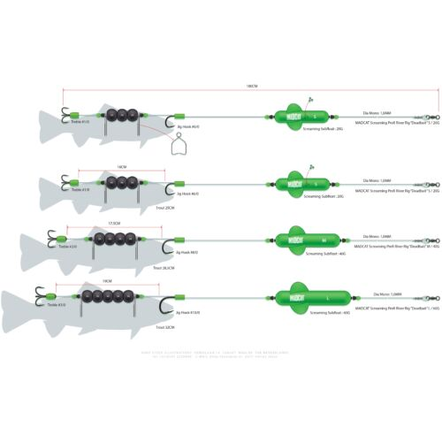 "MADCAT ADJUSTA PROFI RIVER RIG ""DEADBAIT"" / M"