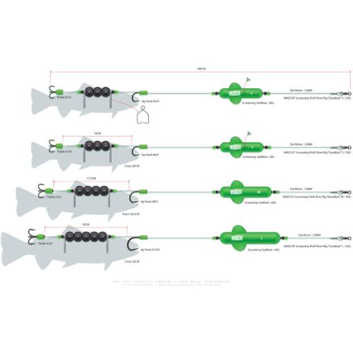 "MADCAT ADJUSTA PROFI RIVER RIG ""DEADBAIT"" / L"