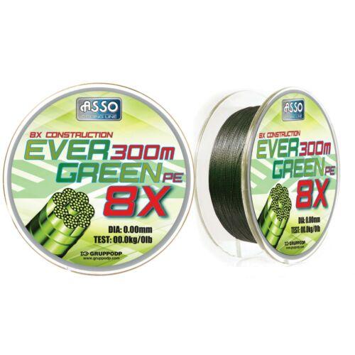ASP8X143 ASSO PE8X EVERGREEN 0,50mm 130M 42,1KG