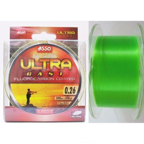 ASUC320 ASSO ULTRA CAST 300M 0,20