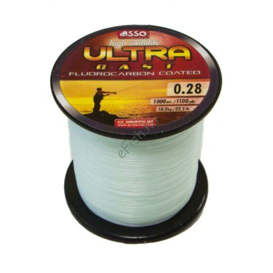 ASUW1320 ASSO ULTRA CAST 1000M 0,20 F